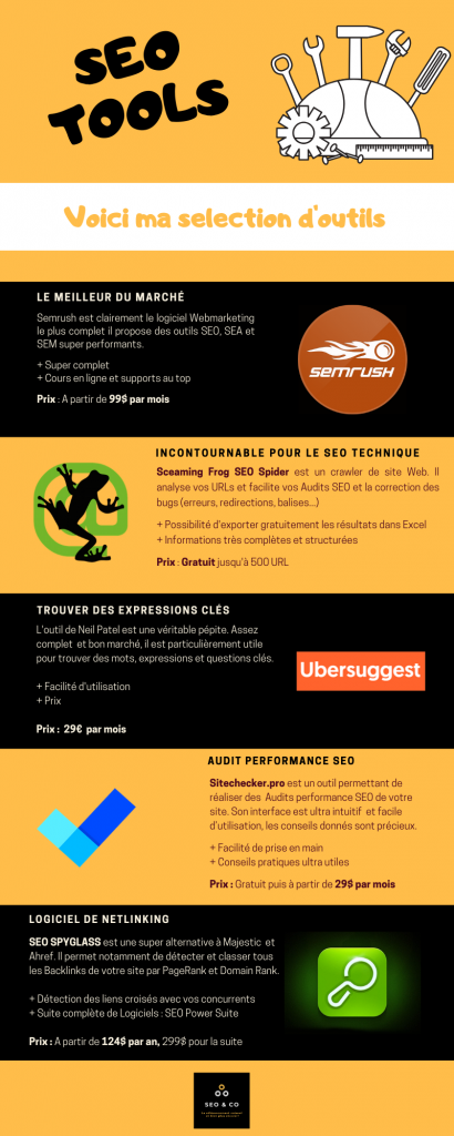 Infographie meilleurs outils SEO