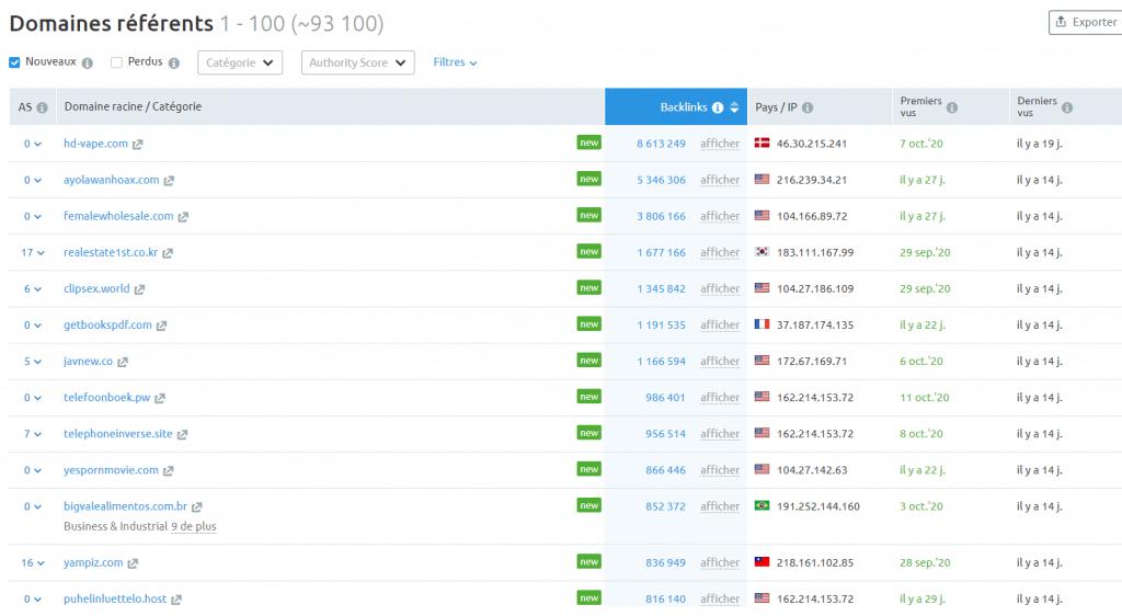 Analyse de nouveaux Backlinks sur SEMRush