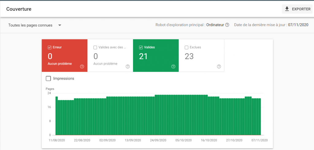 Exemple rapport Search Console